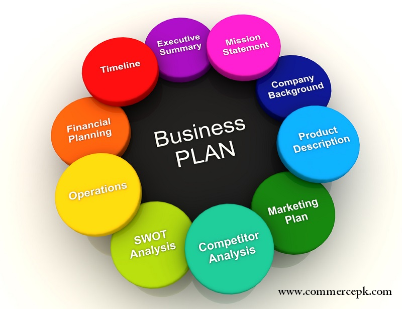 event business plan