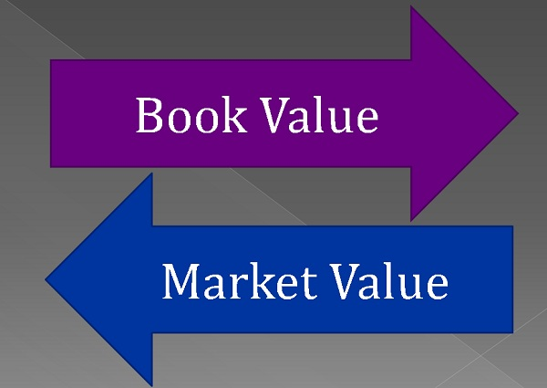 learn accounting auditing management and many more what is the difference between book value. Black Bedroom Furniture Sets. Home Design Ideas