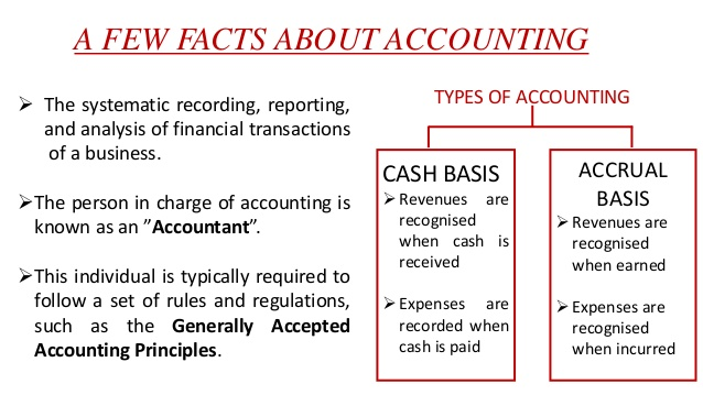 describe how the modified accrual basis of accounting differs from full accrual accounting Describe the accrual basis of accounting 2 use the accrual basis of accounting to analyze we also employed the accounting period, full disclosure the accrual and cash bases of accounting accrual basis: april cash basis: june strategy in business.