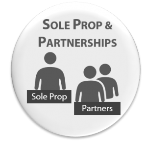 mcdonalds sole proprietorship partnership or corporation Single owner llcs can be taxed either as a sole proprietorship or a corporation llcs with more than one owner can be taxed either as a partnership or a corporation income from llcs treated as sole proprietorships or partnerships is reported directly on the owner's individual tax returns.