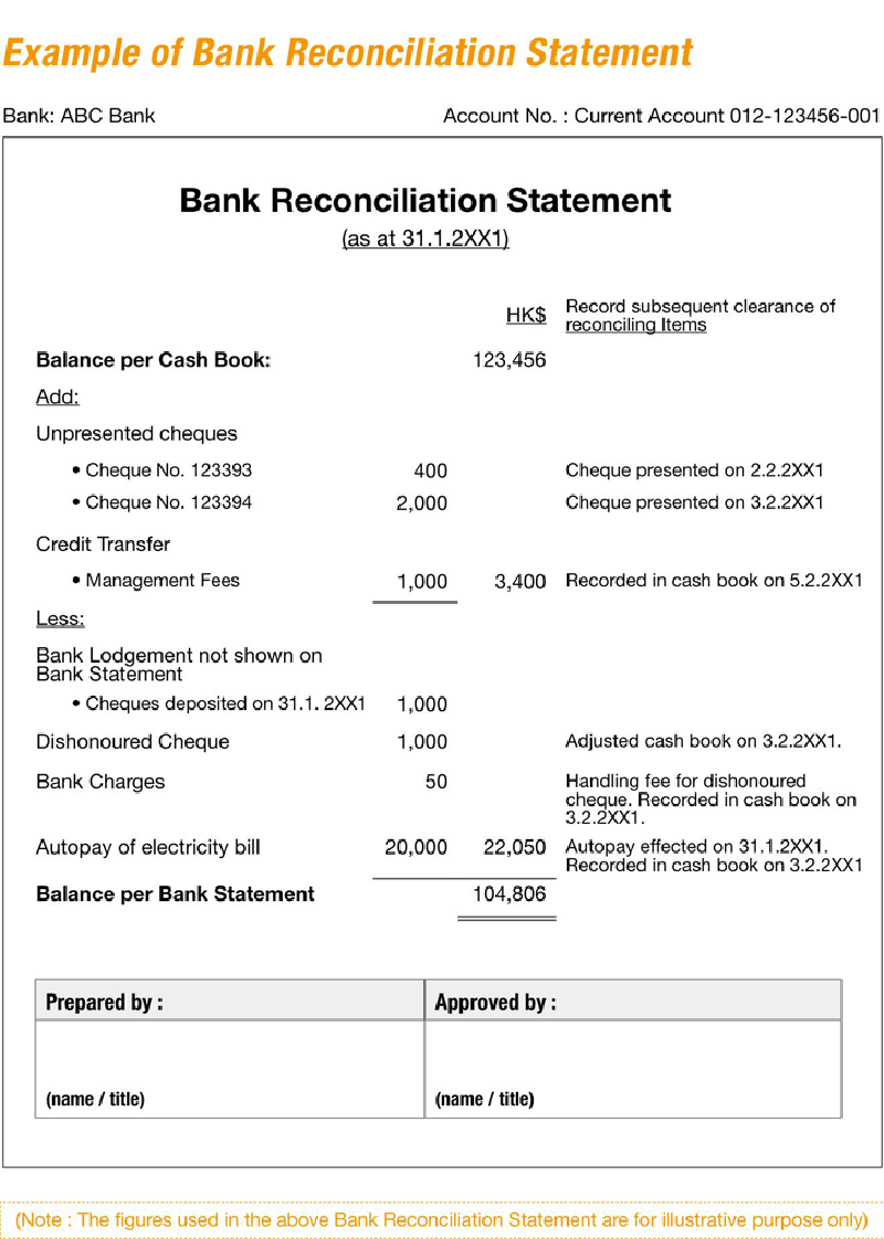 bank reconciliation sheet – Blank Bank Reconciliation Template