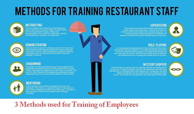 staff training and effectiveness Employee perceived training effectiveness five tips for improving employee training and the effect of training and development on employee attitude as it.