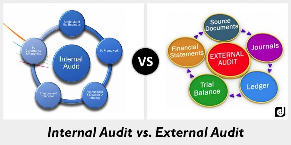 internal and external auditing